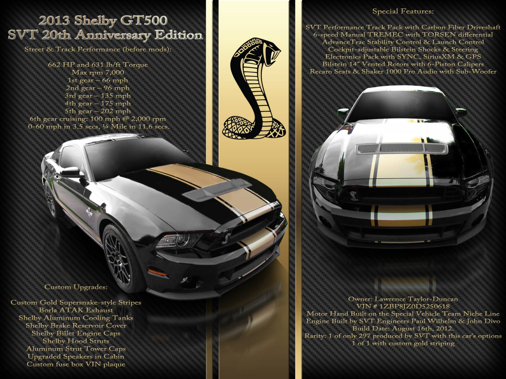 Poster the official shelby registry, vin plaque and more soscary the